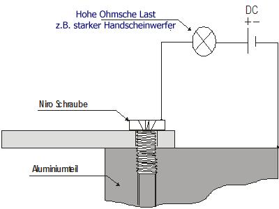 Bekannt Was tun bei festsitzenden Schrauben im Aluminium? AC82